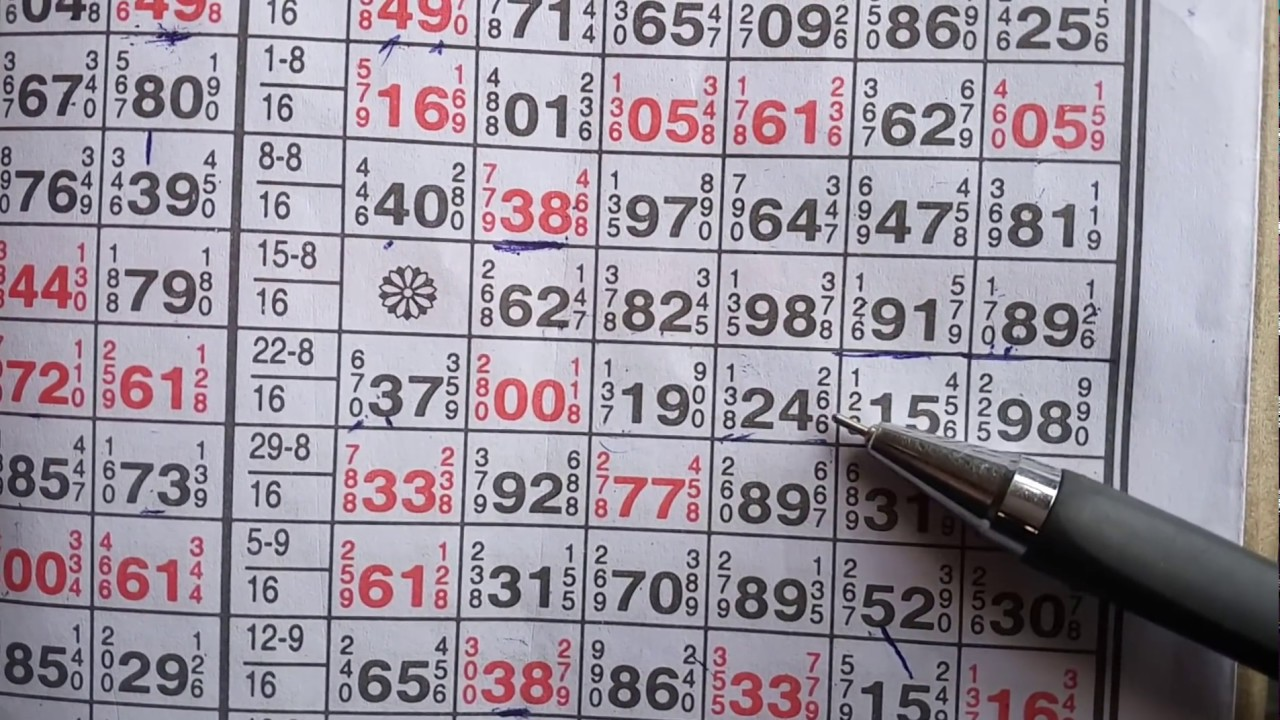 The Number Of Numbers to Win Lotto?